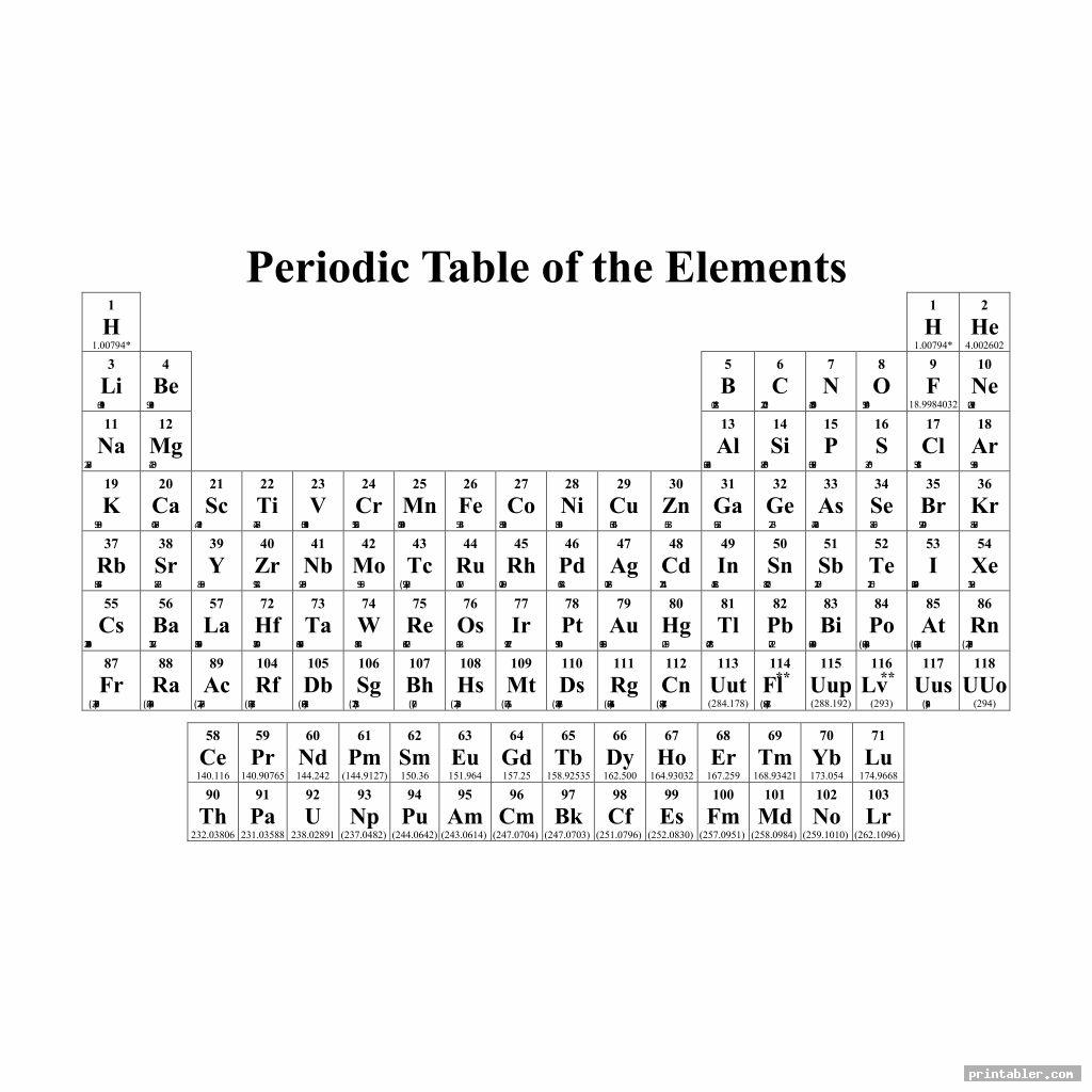 simple periodic table without names printable
