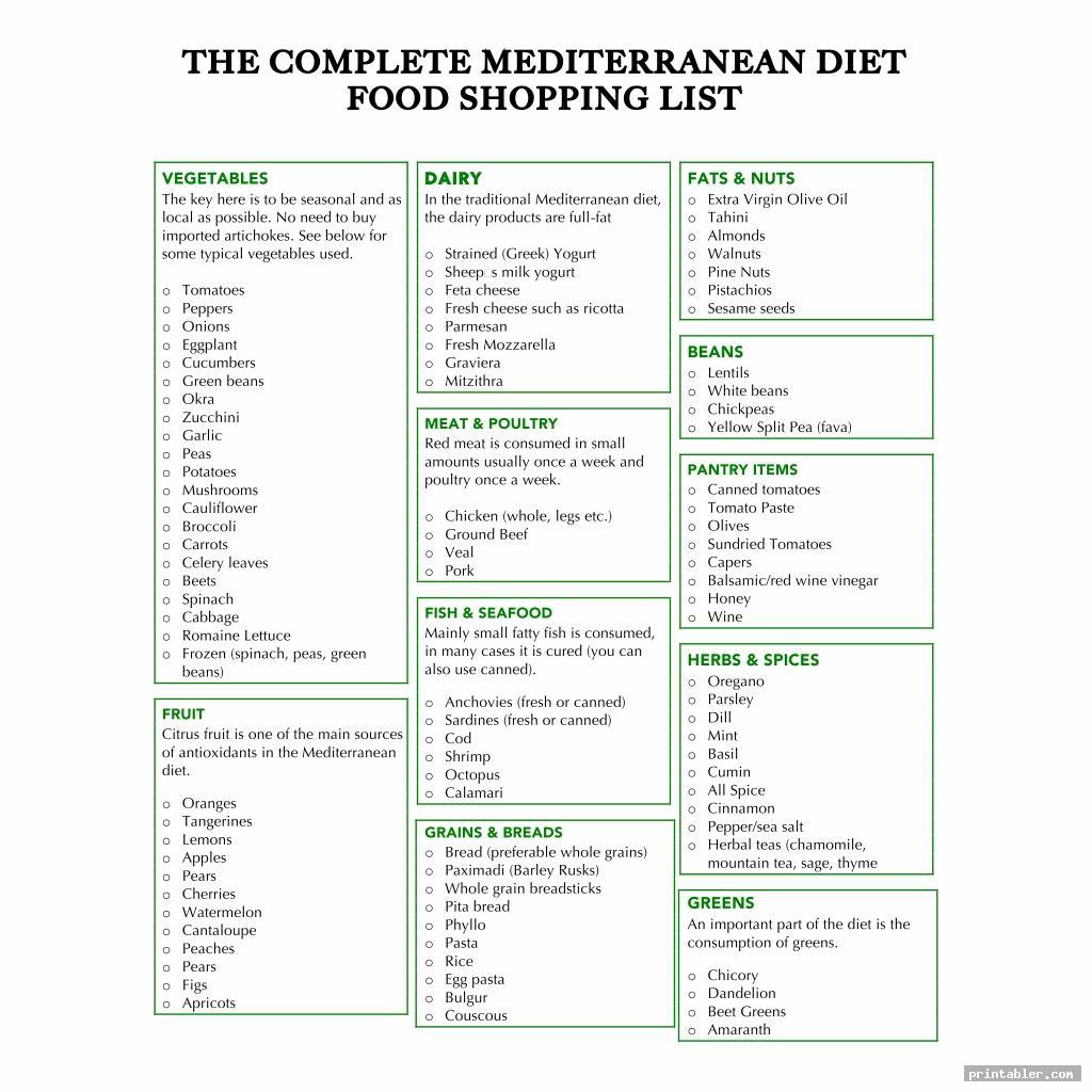complete mediterranean diet food list printable