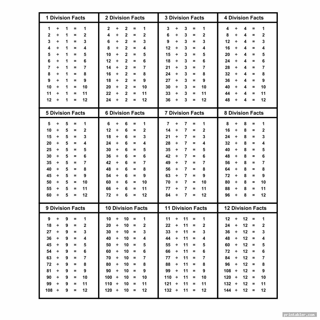 Division Table Printable