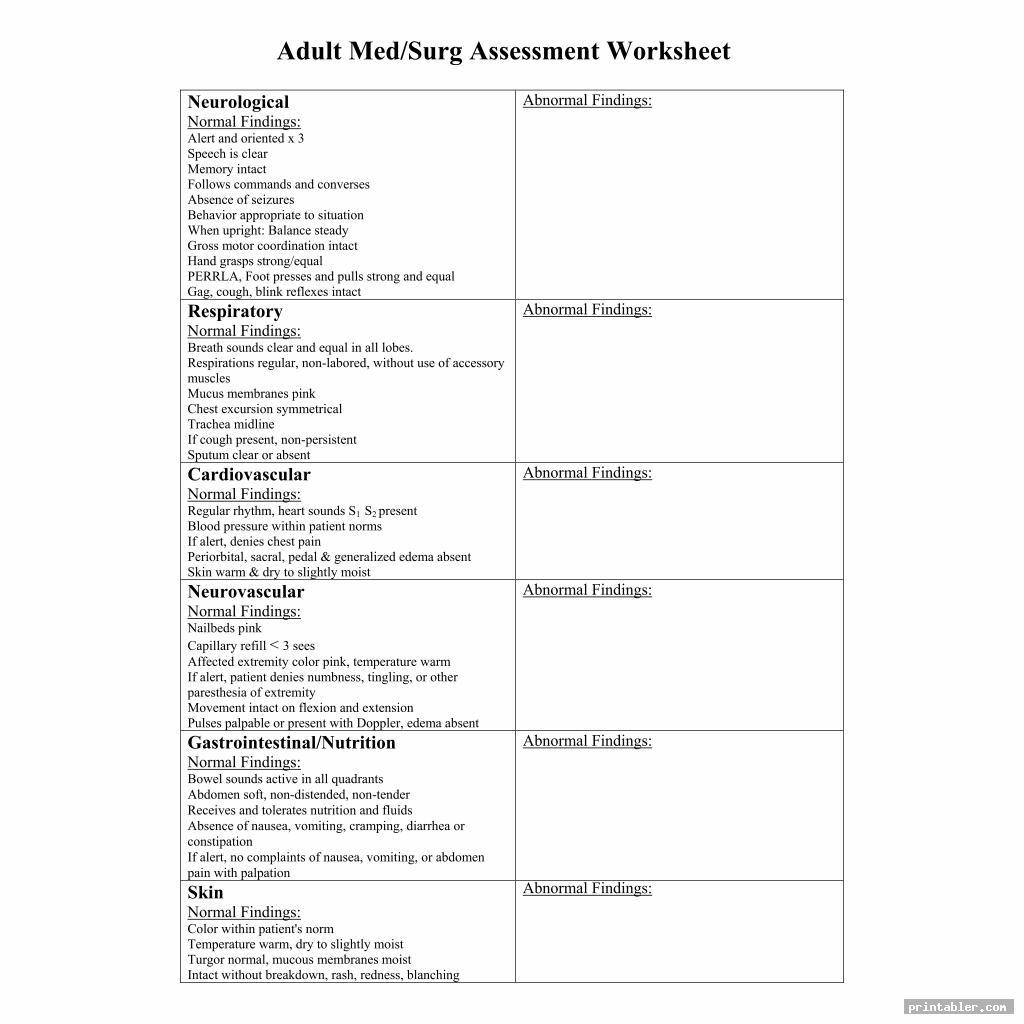 simple med surg organization sheet printable