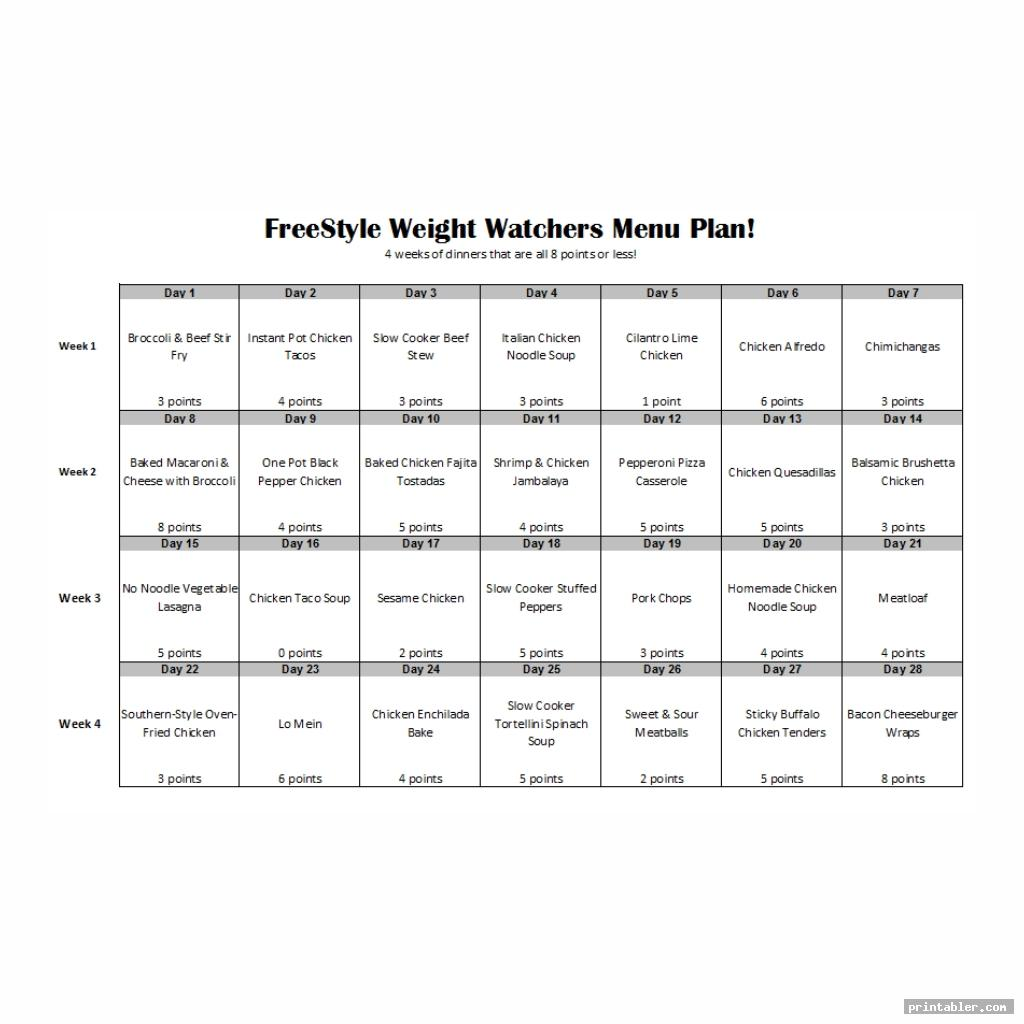 simple weight watchers points list foods printable