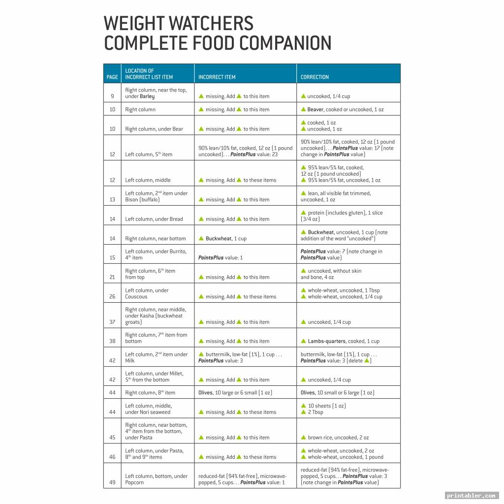 weight watchers points list foods printable image free