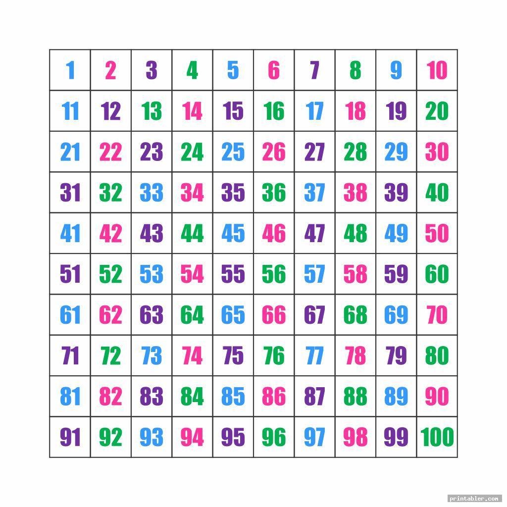 1 100 chart printable image free