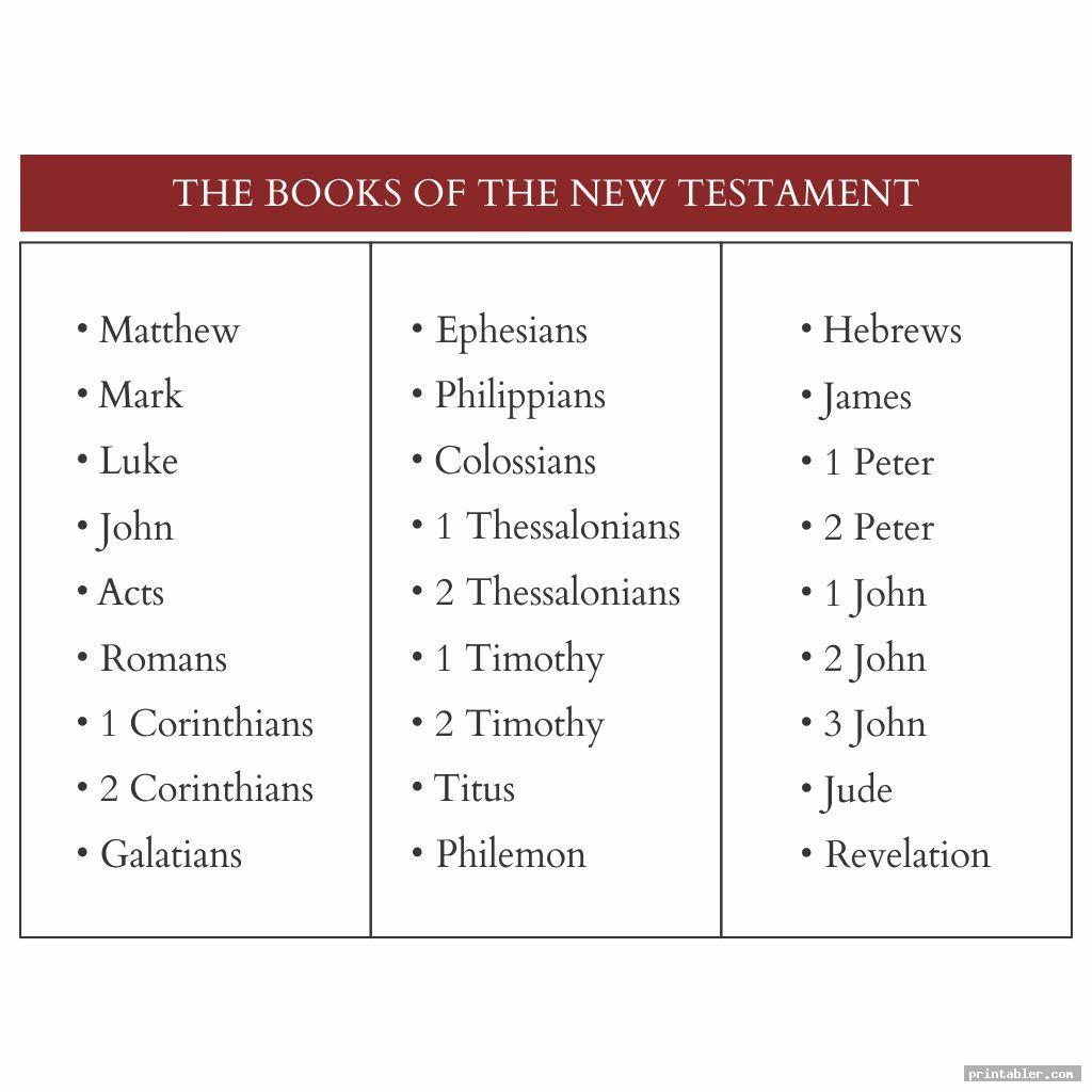 new testament books of bible chart printable