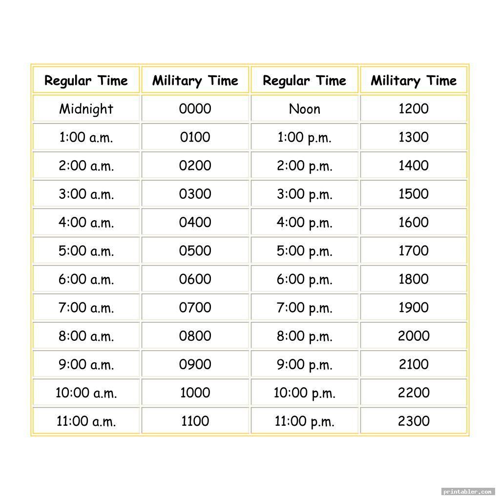 24 hour time chart printable for kids