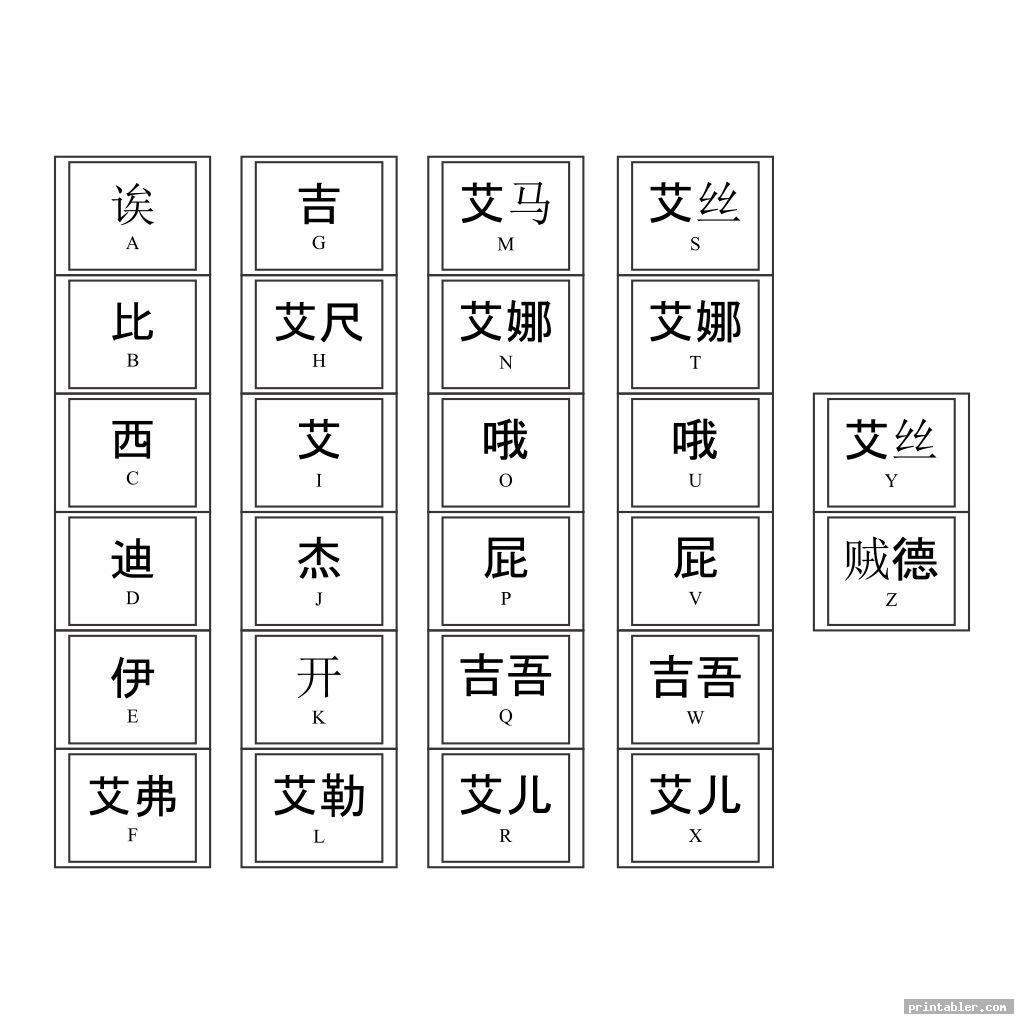 Chinese Alphabet Chart Printable