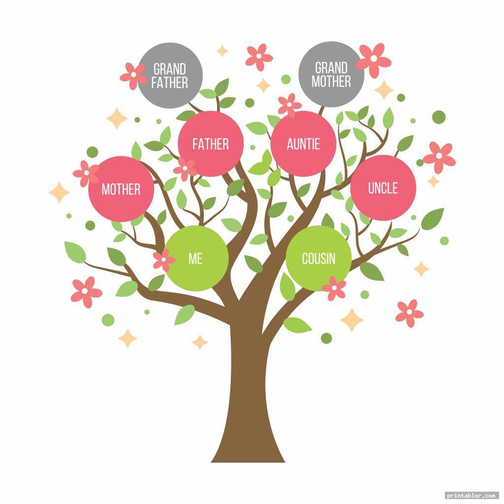 colorful printable family tree worksheet