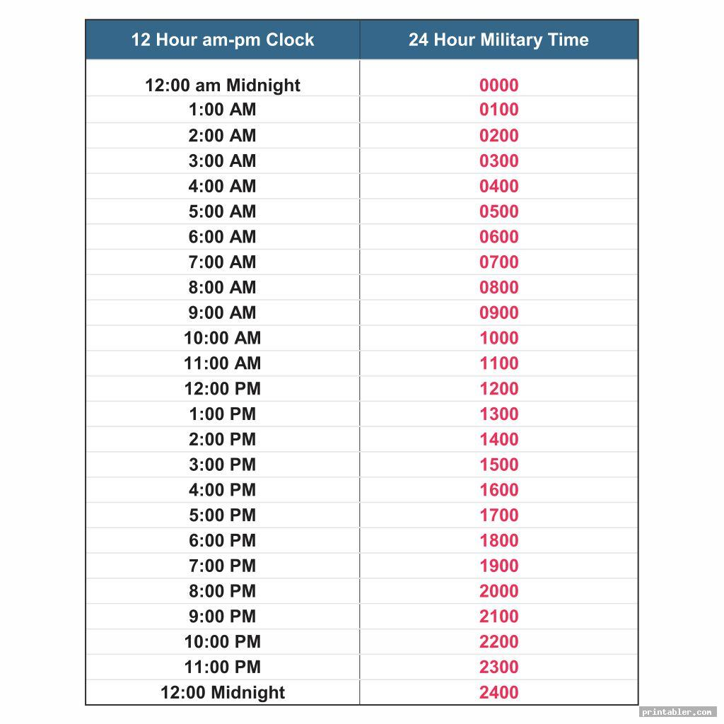 24 Hour Time Chart Printable