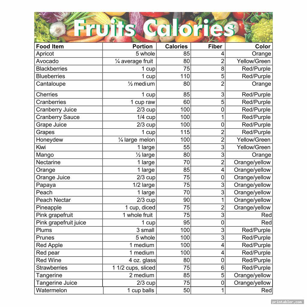 fruits printable food calorie chart pdf