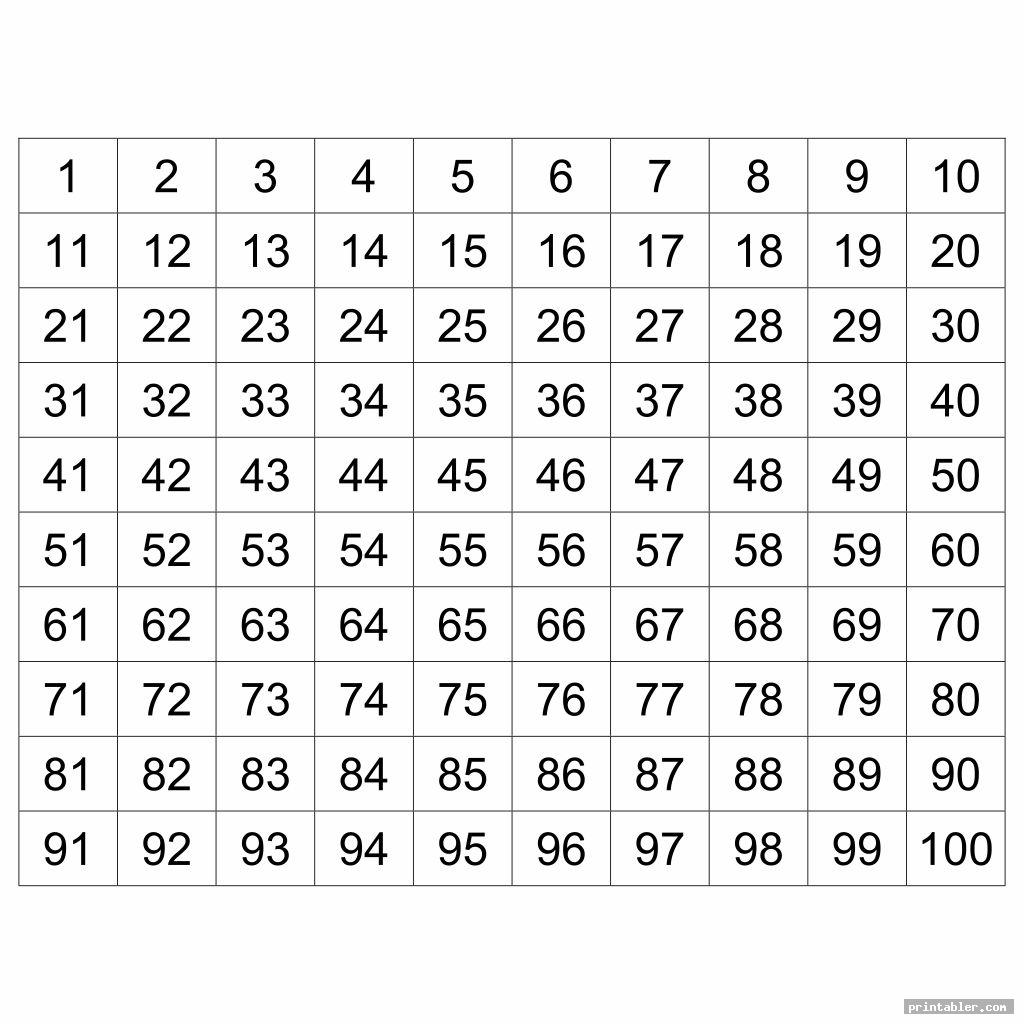ordinary hundreds chart printable pdf