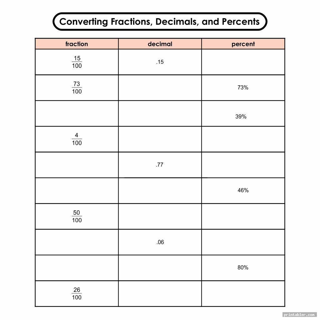 printable fraction decimal percent conversion image free