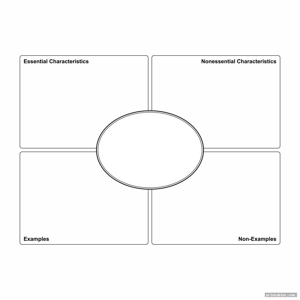 printable frayer model graphic organizers image free