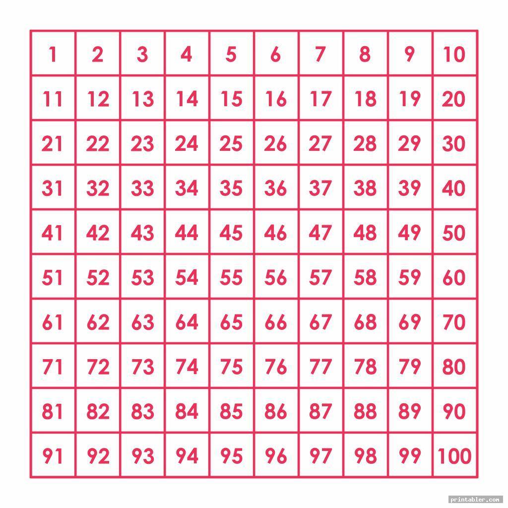 Large Printable Hundreds Chart - Printabler.com