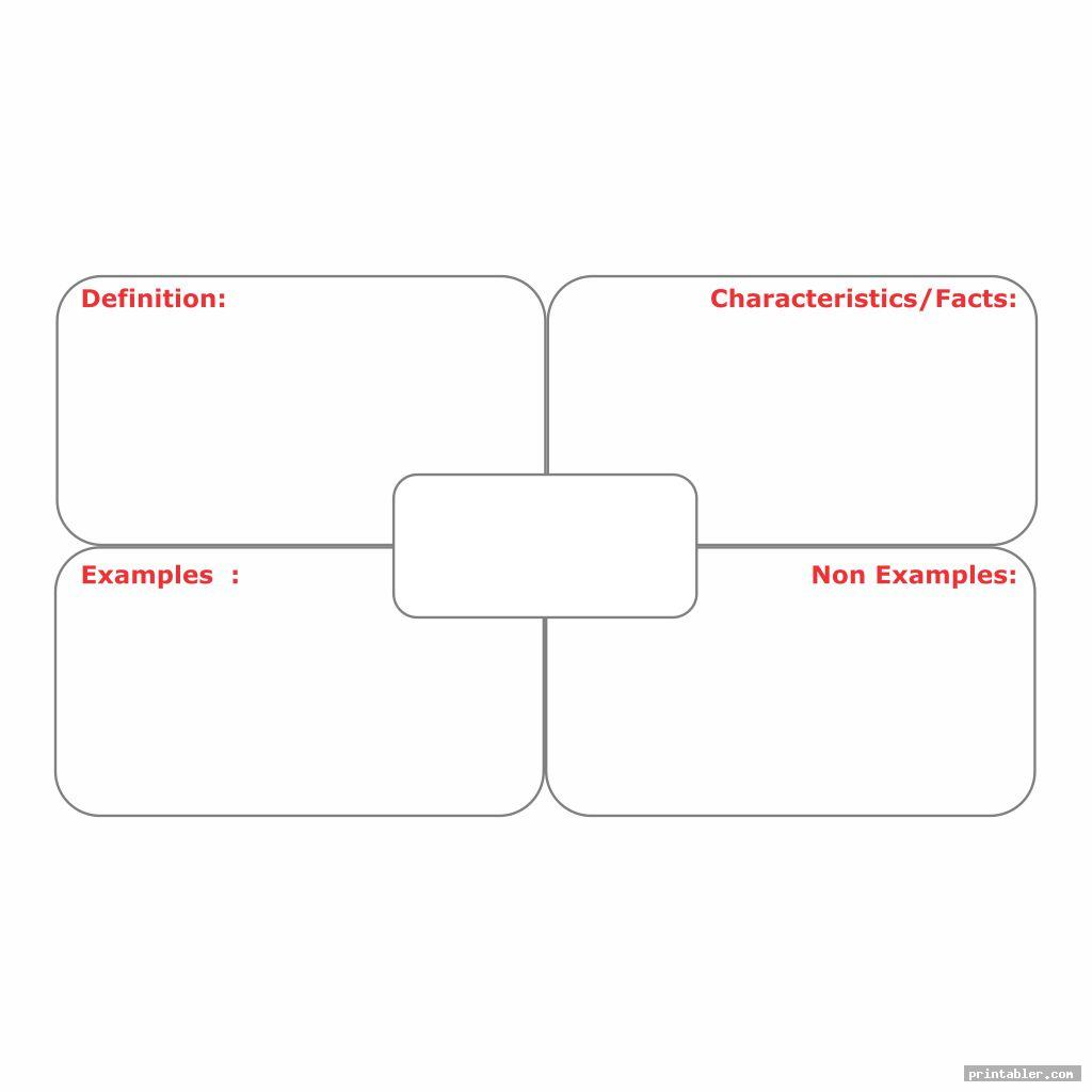 simple printable frayer model graphic organizers
